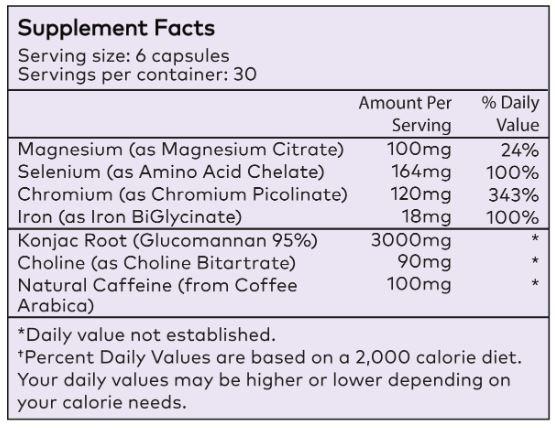 powher fat burner ingredients